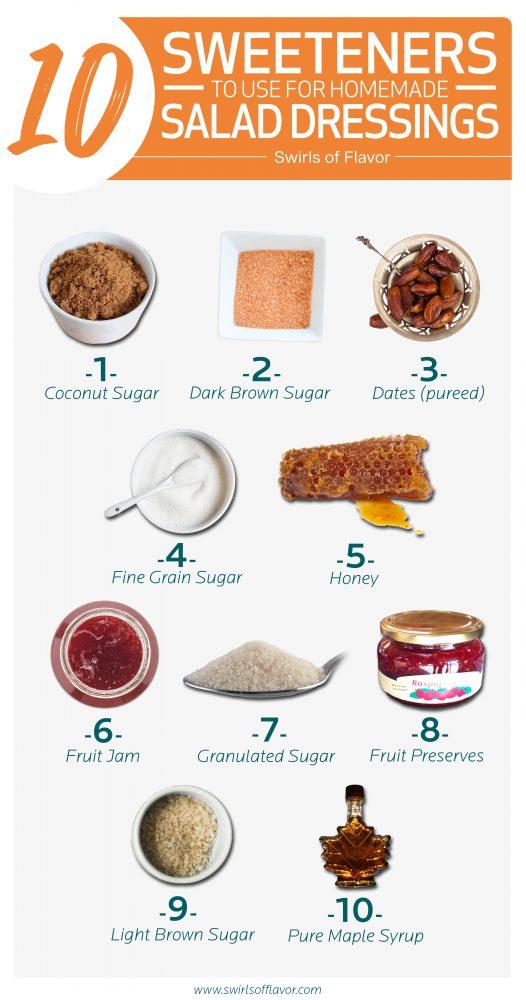 Sweeteners for homemade salad dressings