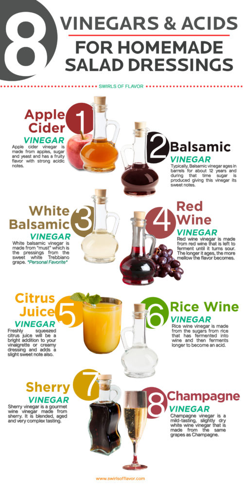 Vinegars and Acids to use for homemade salad dressings
