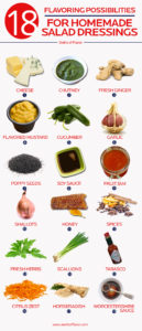 Flavorings for homemade salad dressings