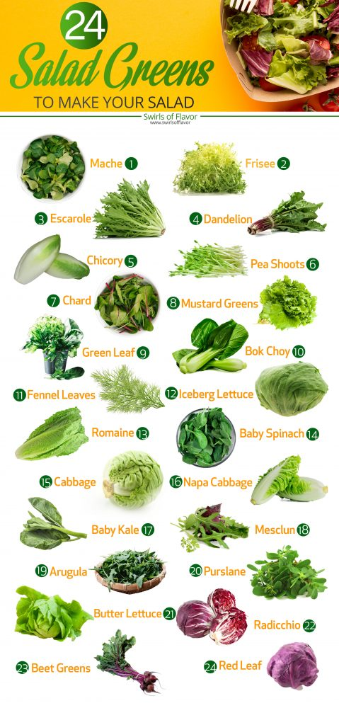 Greens you can use to make a salad